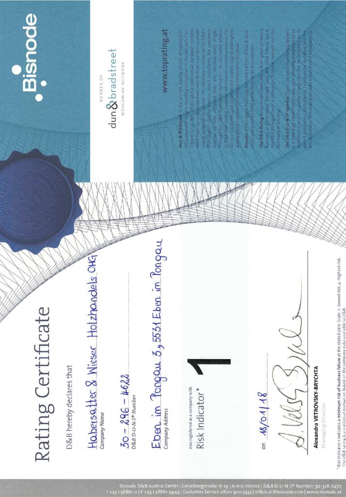 Rating certificate HW 20181